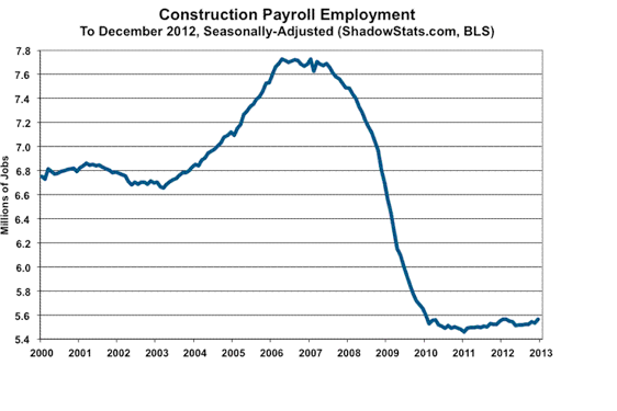 2012-11-construction-jobs.png