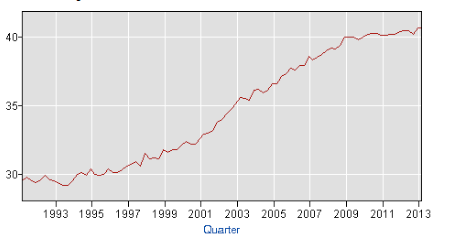 labor-participation-2013.png